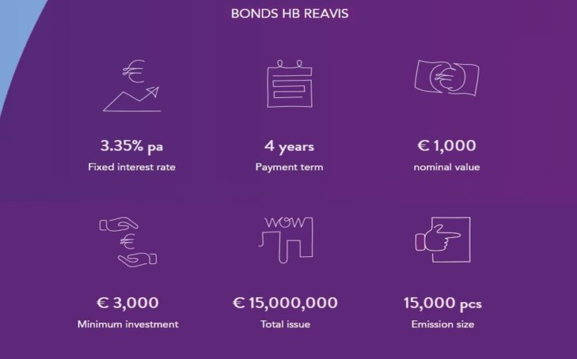 SLOVAKIA HB Reavis issues 15,000 five-year bonds