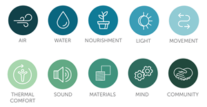 Advancing WELLness for Industrial Projects at Greenbuild