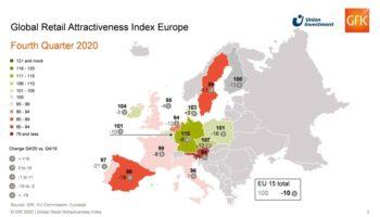 GfK, EU Commission, Eurostat, GRAI